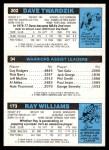 1980 Topps   -  Ray Williams / John Lucas / Dave Twardzik 173 / 94 / 202 Back Thumbnail