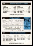 1980 Topps   -  Phil Ford / Phil Smith / Gus Williams 124 / 101 / 224 Back Thumbnail