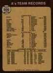 1973 Topps #500   A's Team Back Thumbnail