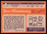 1970 Topps #215  Dan Abramowicz  Back Thumbnail