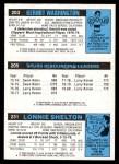 1980 Topps   -  Lonnie Shelton / Larry Kenon / Kermit Washington 231 / 205 / 203 Back Thumbnail