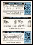 1980 Topps   -  Pete Maravich / Leonard Robinson / Dwight Jones 38 / 187 / 46 Back Thumbnail