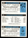 1980 Topps   -  George Gervin / Dan Issel / Mitch Kupchak 208 / 72 / 249 Back Thumbnail