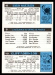 1980 Topps   -  Cliff Robinson / Mike Mitchell / Bobby Wilkerson 161 / 51 / 80 Back Thumbnail