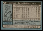 1980 Topps #73  Dave Collins  Back Thumbnail