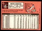 1969 Topps #550  Brooks Robinson  Back Thumbnail