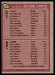 1977 Topps #4   Scoring Leaders Back Thumbnail