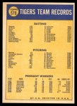 1970 Topps #579   Tigers Team Back Thumbnail