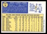 1970 Topps #29  Sandy Alomar  Back Thumbnail