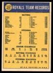 1970 Topps #422   Royals Team Back Thumbnail