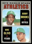 1970 Topps #381   -  Bobby Brooks / Mike Olivo Athletics Rookies Front Thumbnail