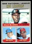 1970 Topps #63   -  Willie McCovey / Tony Perez / Ron Santo NL RBI Leaders Front Thumbnail