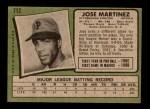 1971 Topps #712  Jose Martinez  Back Thumbnail