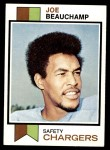 1973 Topps #226  Joe Beauchamp  Front Thumbnail
