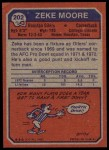 1973 Topps #202  Zeke Moore  Back Thumbnail