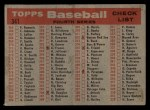 1958 Topps #341   Pirates Team Checklist Back Thumbnail
