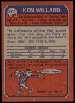 1973 Topps #387  Ken Willard  Back Thumbnail