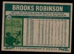 1977 Topps #285  Brooks Robinson  Back Thumbnail