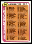 1978 Topps #257   Checklist 133-264 Front Thumbnail