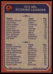 1973 Topps #4   -  Chester Marcol / Bobby Howfield Scoring Leaders Back Thumbnail