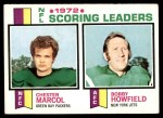 1973 Topps #4   -  Chester Marcol / Bobby Howfield Scoring Leaders Front Thumbnail