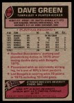 1977 Topps #338  Dave Green  Back Thumbnail