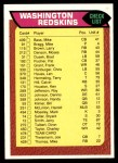 1976 Topps #478   Redskins Team Checklist Front Thumbnail