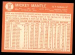 1964 Topps #50  Mickey Mantle  Back Thumbnail
