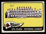 1965 Topps #426   Braves Team Front Thumbnail