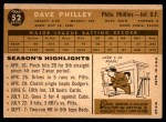 1960 Topps #52  Dave Philley  Back Thumbnail