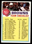 1973 Topps  Checklist   Browns Front Thumbnail