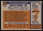 1976 Topps #263  Rickey Young   Back Thumbnail