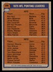 1976 Topps #206   -  Ray Guy / Herman Weaver Punting Leaders Back Thumbnail
