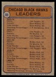 1974 Topps #69   -  Jim Pappin / Stan Mikita / J.P. Bordeleau Blackhawks Leaders Back Thumbnail
