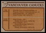 1973 Topps #107   Canucks Team Back Thumbnail