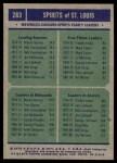 1975 Topps #283   -  Marvin Barnes / Fred Lewis Spirits Team Leaders Back Thumbnail