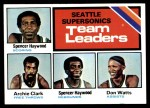 1975 Topps #132   -  Don Watts / Spencer Haywood / Archie Clark Sonics Team Leaders Front Thumbnail