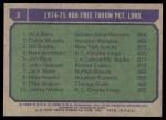 1975 Topps #3   -  Rick Barry / Bill Bradley / Calvin Murphy NBA Free Thow Leaders Back Thumbnail