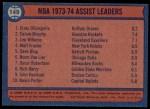 1974 Topps #149  Lenny Wilkens / Ernie DiGregorio / Calvin Murphy  Back Thumbnail