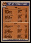 1976 Topps #206   -  Ray Guy / Herman Weaver Punting Leaders Back Thumbnail