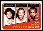 1972 Topps #260   -  Artis Gilmore / Tom Washington / Larry Jones  ABA 2-Pt Field Goal Pct Leaders Front Thumbnail