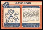 1968 Topps #128  Dave Keon  Back Thumbnail