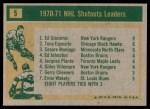 1971 Topps #5   -  Ed Giacomin / Tony Esposito / Cesare Maniago Shutouts Leaders Back Thumbnail