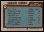 1977 Topps #76   Rockies Team Checklist Back Thumbnail