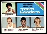 1975 Topps #287   -  Willie Wise / Red Robbins / David Vaughn / Dave Twardzik Squires Team Leaders Front Thumbnail