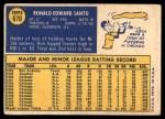 1970 Topps #670  Ron Santo  Back Thumbnail