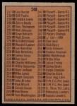 1972 Topps #248   ABA Checklist  Back Thumbnail