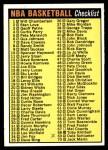 1972 Topps #160   NBA Checklist  Front Thumbnail