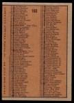 1972 Topps #160   NBA Checklist  Back Thumbnail