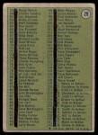 1972 Topps #29   Checklist 1 Back Thumbnail